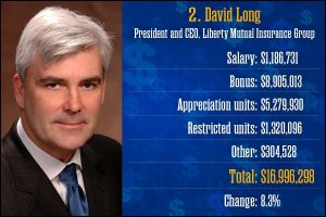 David Long, CEO of Liberty Mutual, got a $9 million bonus last year and made $17 million overall, while killing their safety research institute.